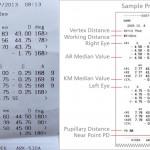 Vision measurements